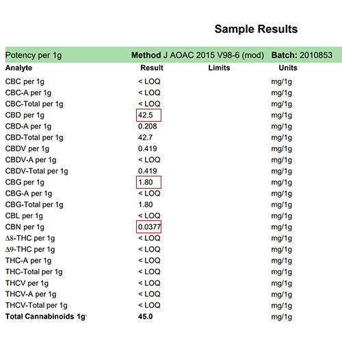 BS Sample Lab Result