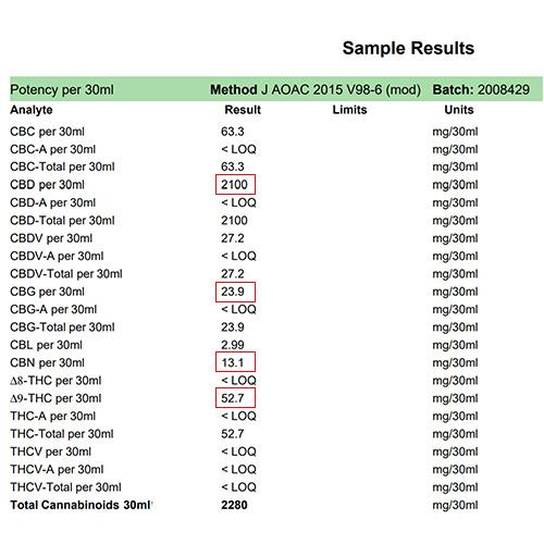 FS Sample Lab Result